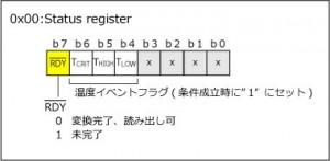 ADT7310_3