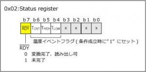 ADT7410_04