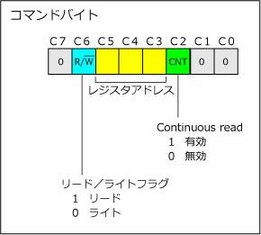 ADT7310_01
