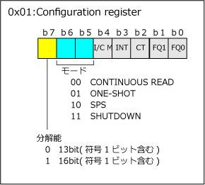 ADT7310_03