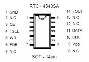 RTC-4543SASB-2