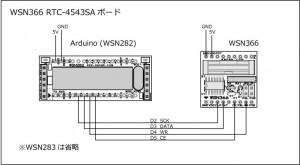 RTC-4543_WSN366-1