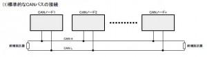can-node